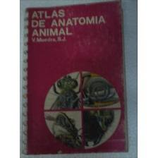 Atlas de Anatomia Animal