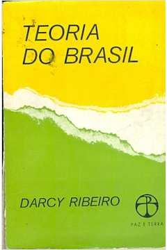 Teoria do Brasil