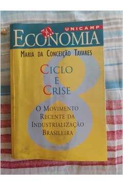 Ciclo e Crise